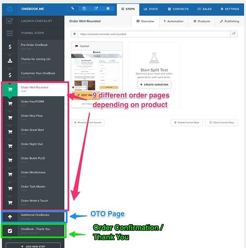 ClickFunnels%E2%84%A2_-_Marketing_Funnels_Made_Easy